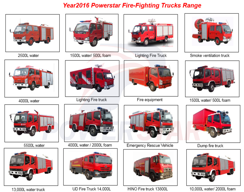 brand new Isuzu fire trucks