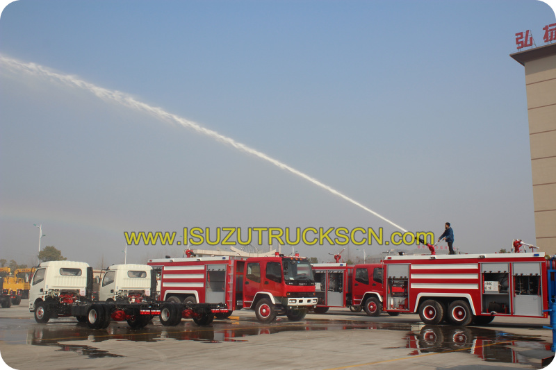 Fire fighting truck performance test