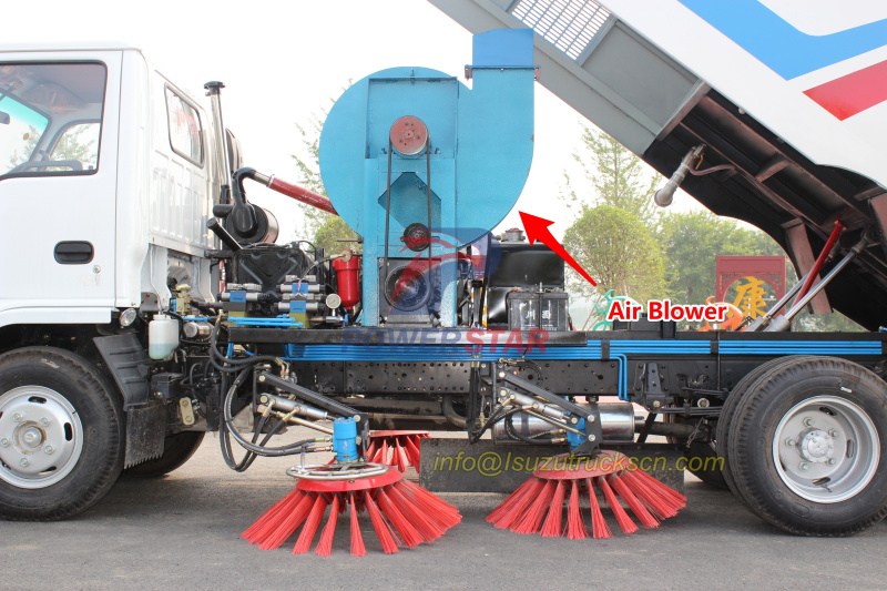 Air Blower Fan for Road sweeper kit pictures